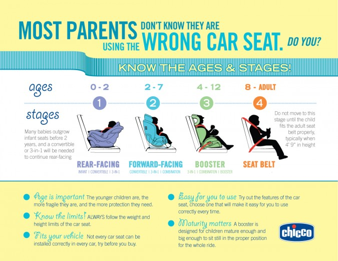 car seat safety chart